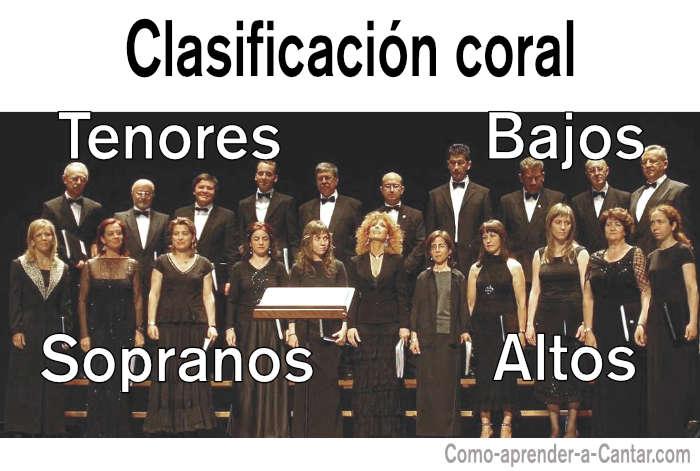 Clasificación de las voces coro coral