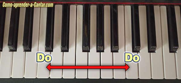 octava en teclado piano