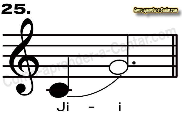Tecnicas de vocalización