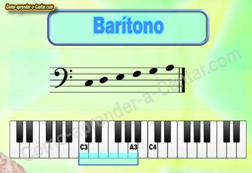 notas baritono