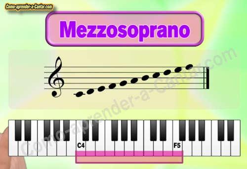 notas mezzosoprano opera