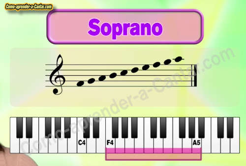 notas soprano opera