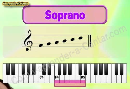 notas de soprano
