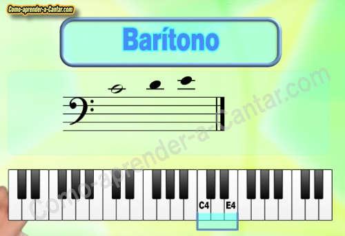 notas extremas baritono agudos