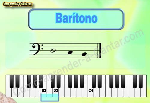 notas extremas baritono