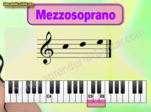 notas mezzosoprano tipo de voz