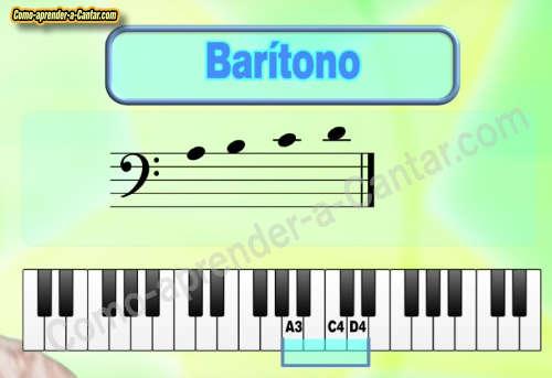 notas de pasaje baritono passaggio