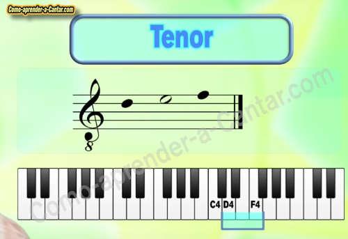 notas de pasaje tenor passaggio