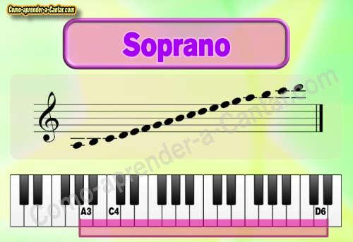 voz femenina aguda soprano notas