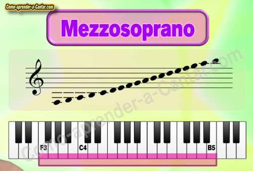 voz femenina aguda mezzosoprano notas