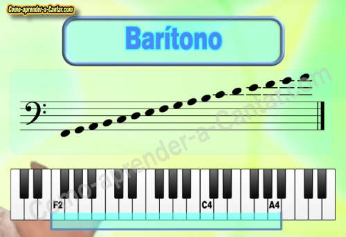 tipo de voz masculina baritono